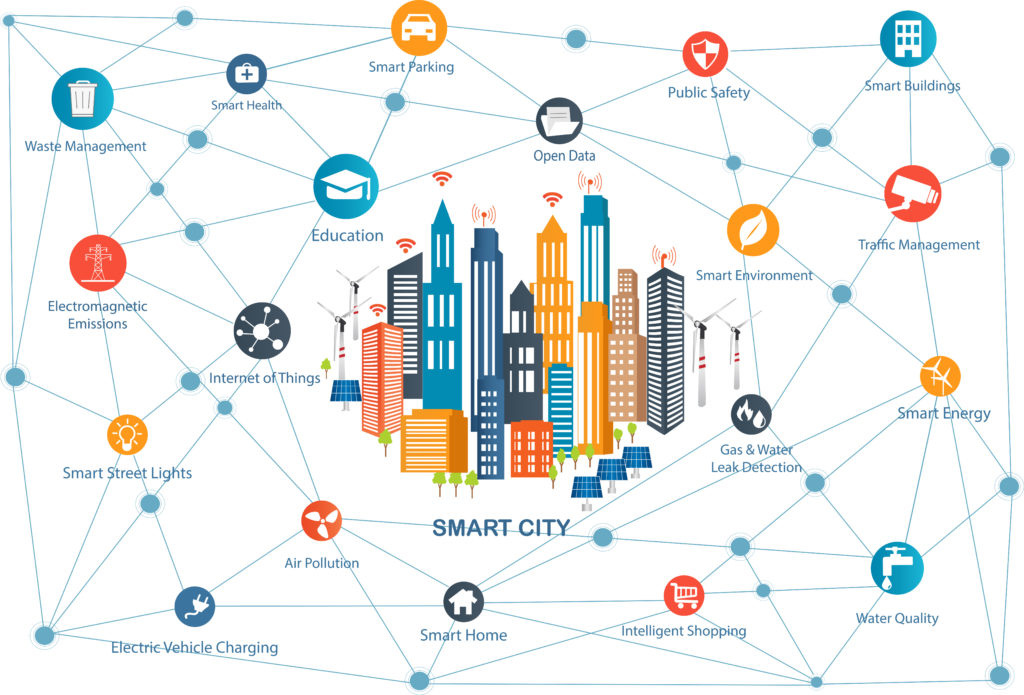the major impact of the internet on humans What is internet of things (iot):-  with all our tasks automated, we are losing the importance of humans intelligence and labor security is the major concern when we talk about iot an enormous amount of data now needs to be encrypted and protected from the hackers.